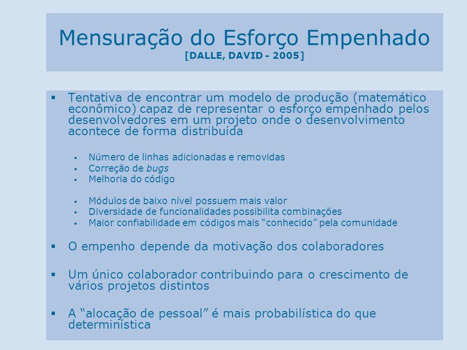 Mensuração do Esforço Empenhado [DALLE, DAVID - 2005]